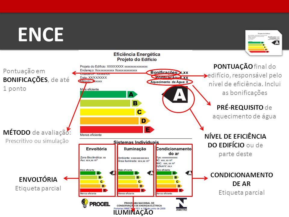 ENCE PONTUAÇÃO final do edifício, responsável pelo nível de eficiência. Inclui as bonificações. Pontuação em BONIFICAÇÕES, de até 1 ponto.