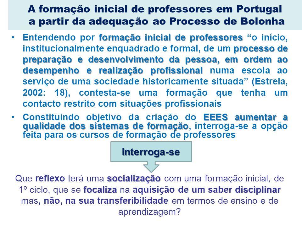 A formação inicial de professores em Portugal a partir da adequação ao Processo de Bolonha