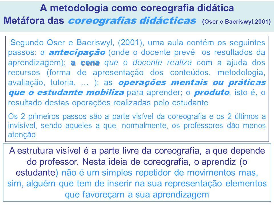A metodologia como coreografia didática