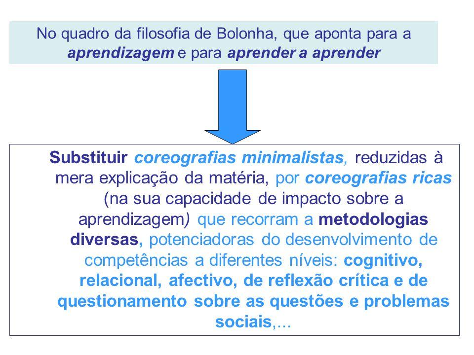 No quadro da filosofia de Bolonha, que aponta para a aprendizagem e para aprender a aprender