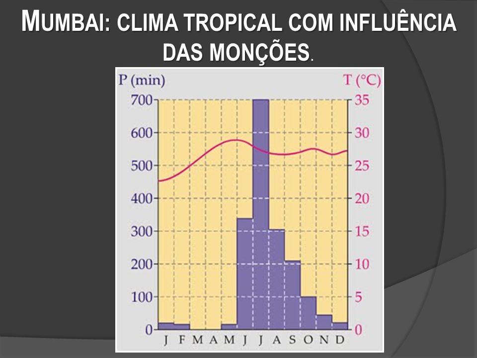 MUMBAI: CLIMA TROPICAL COM INFLUÊNCIA DAS MONÇÕES.