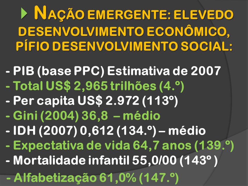NAÇÃO EMERGENTE: ELEVEDO DESENVOLVIMENTO ECONÔMICO, PÍFIO DESENVOLVIMENTO SOCIAL: