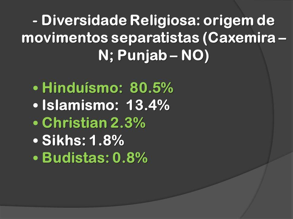 Diversidade Religiosa: origem de movimentos separatistas (Caxemira – N; Punjab – NO)
