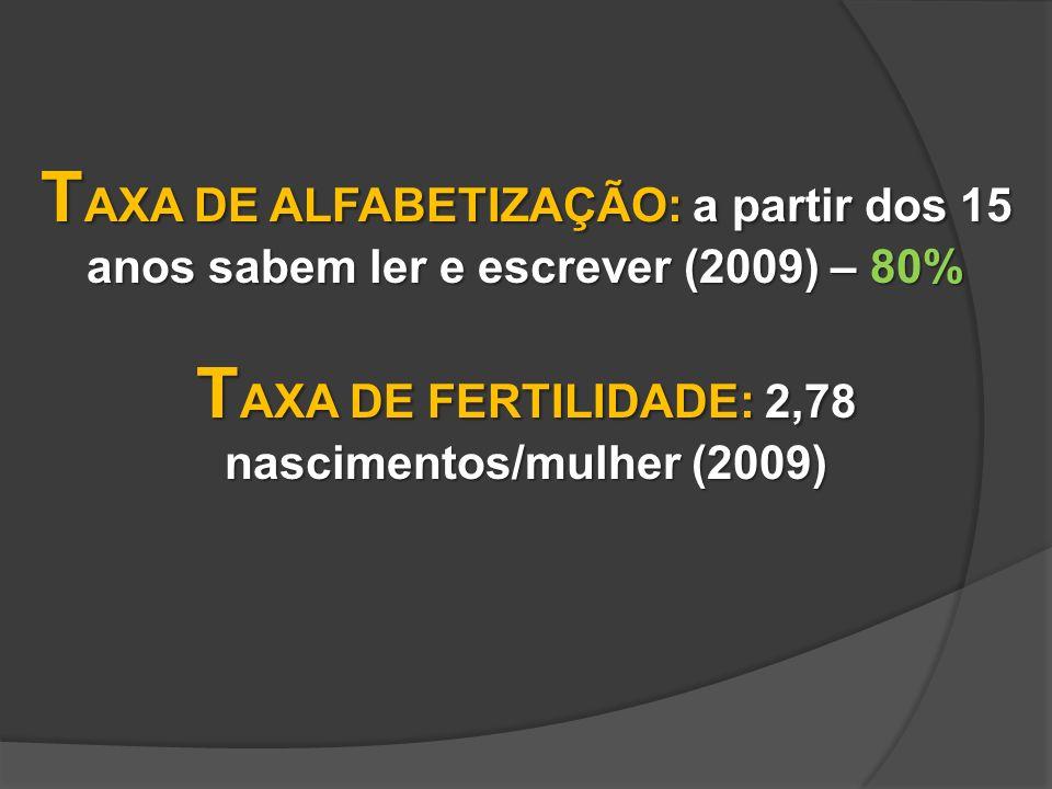 Taxa de fertilidade: 2,78 nascimentos/mulher (2009)