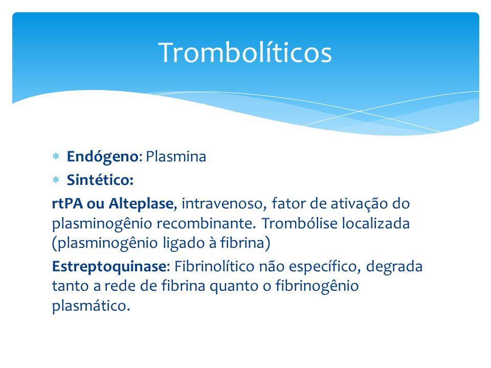 Trombolíticos Endógeno: Plasmina Sintético: