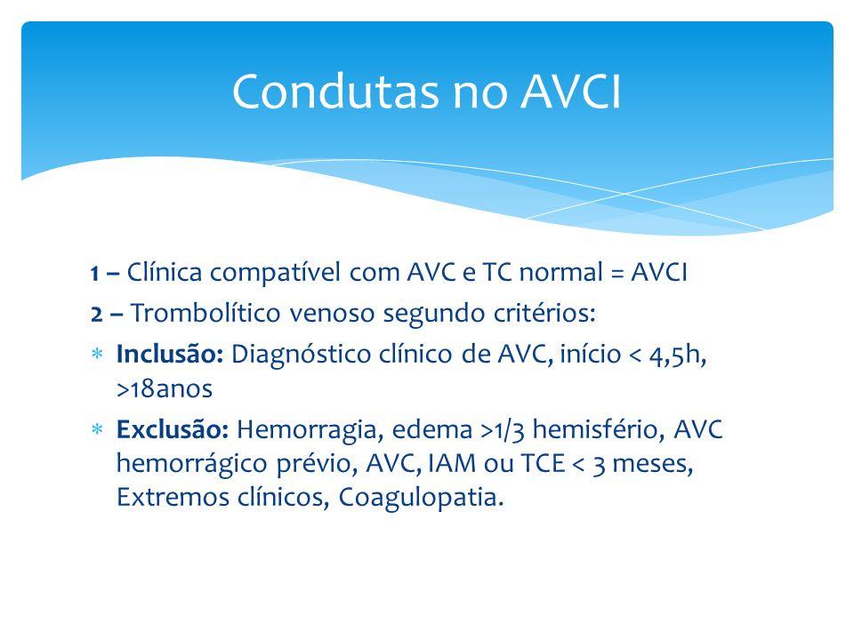 Condutas no AVCI 1 – Clínica compatível com AVC e TC normal = AVCI