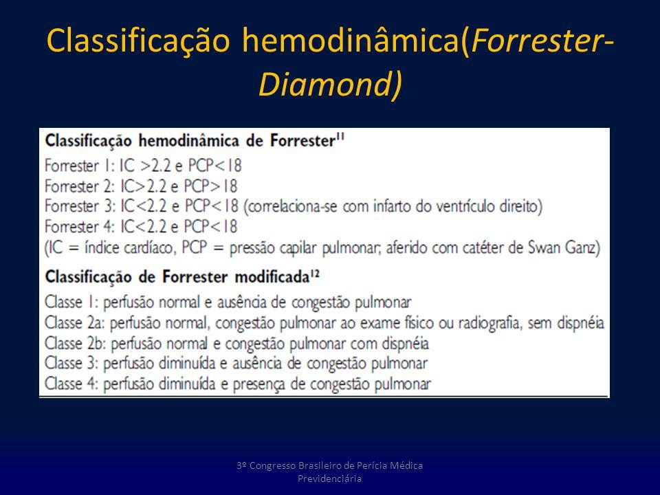 Classificação hemodinâmica(Forrester- Diamond)