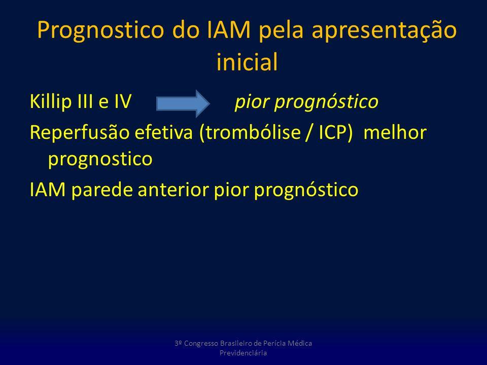 Prognostico do IAM pela apresentação inicial