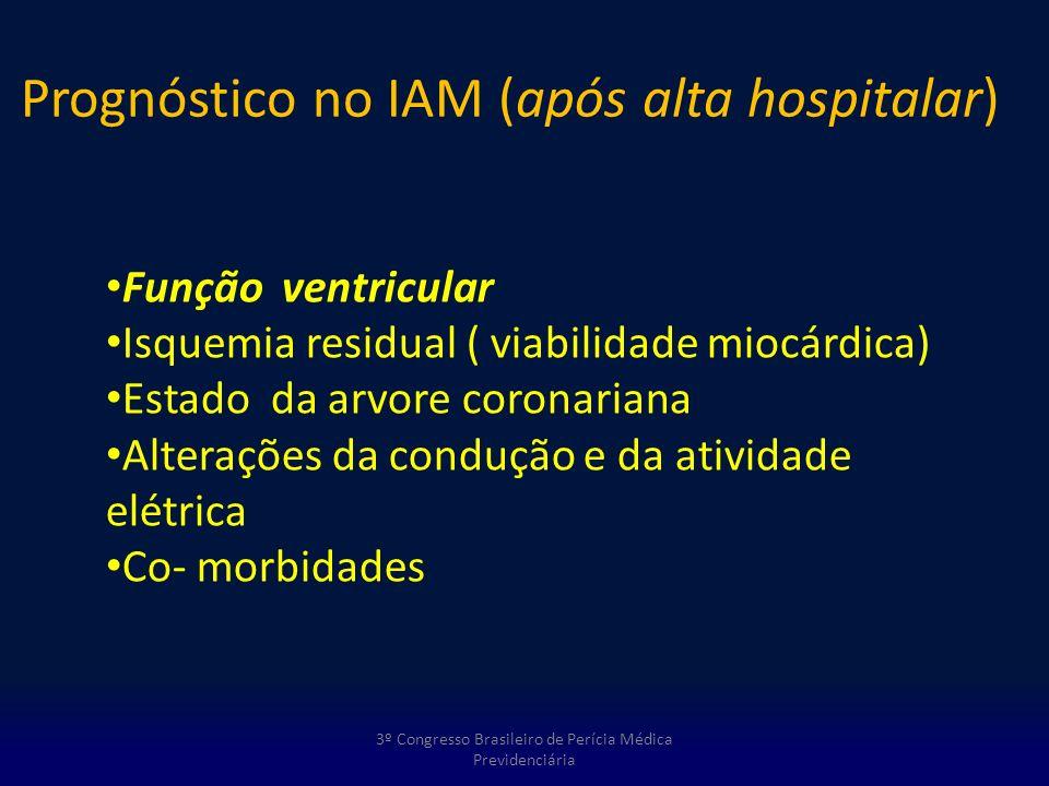 Prognóstico no IAM (após alta hospitalar)