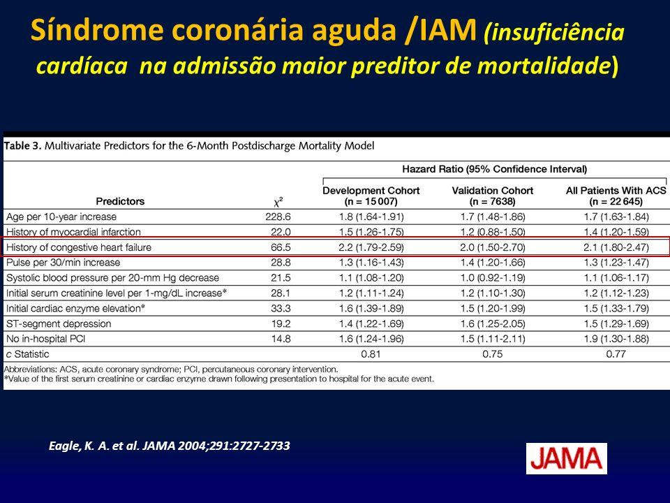 Síndrome coronária aguda /IAM (insuficiência cardíaca na admissão maior preditor de mortalidade)