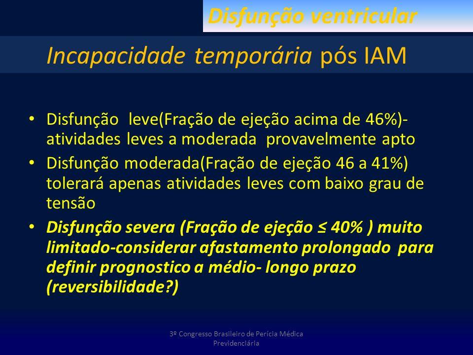 Incapacidade temporária pós IAM