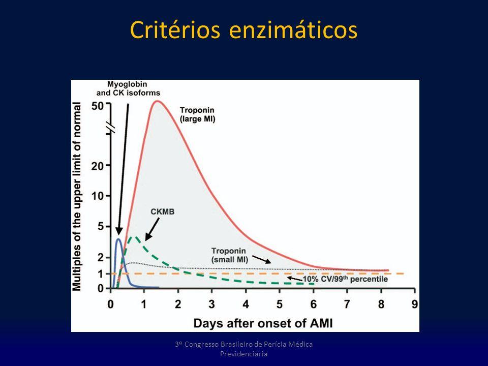 Critérios enzimáticos