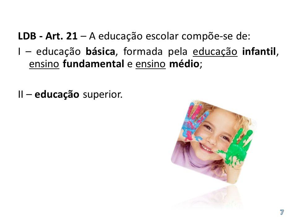 LDB - Art. 21 – A educação escolar compõe-se de: I – educação básica, formada pela educação infantil, ensino fundamental e ensino médio; II – educação superior.