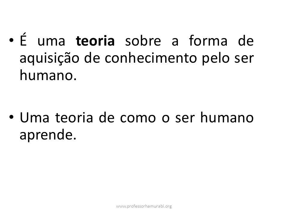 Uma teoria de como o ser humano aprende.