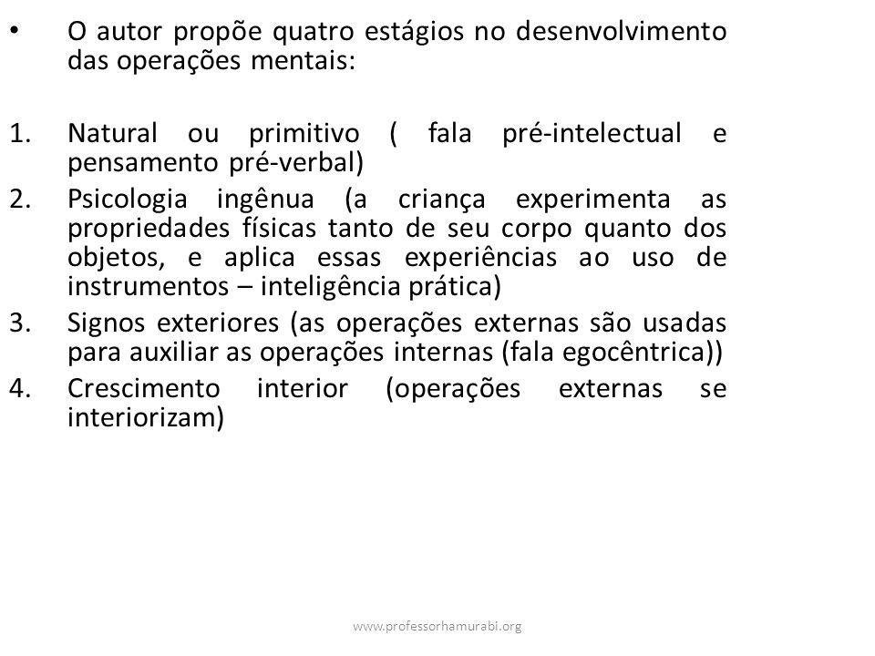 Natural ou primitivo ( fala pré-intelectual e pensamento pré-verbal)