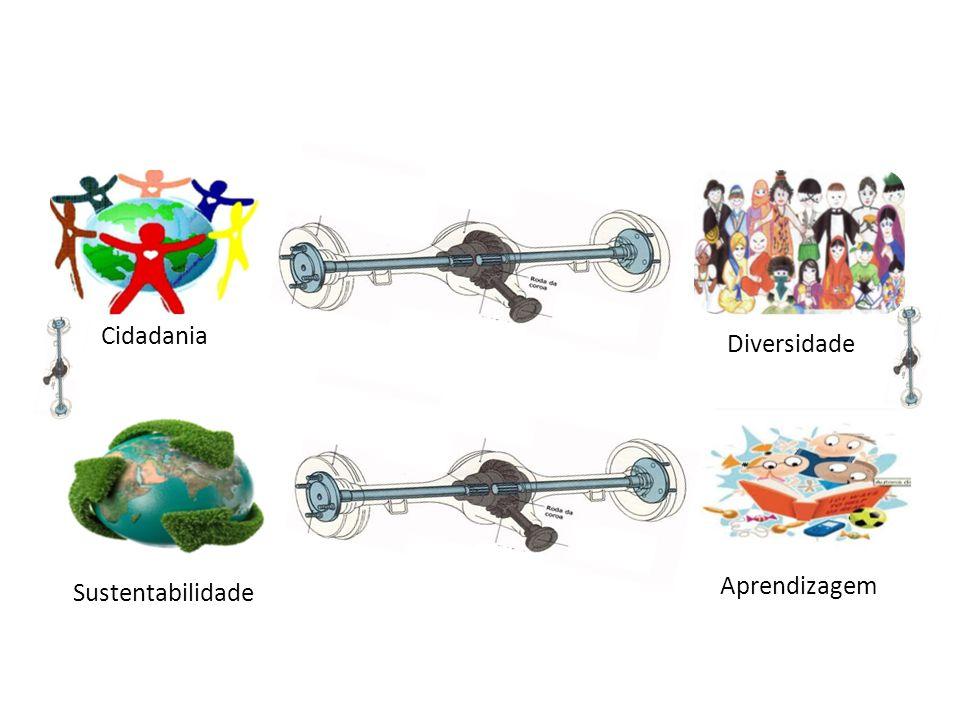 Cidadania Sustentabilidade Diversidade Aprendizagem