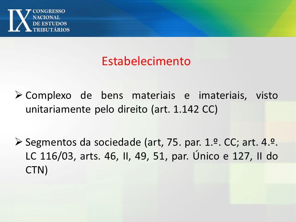 Estabelecimento Complexo de bens materiais e imateriais, visto unitariamente pelo direito (art. 1.142 CC)