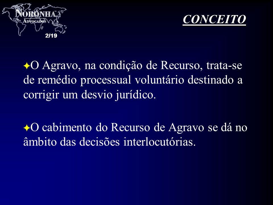 CONCEITO O Agravo, na condição de Recurso, trata-se de remédio processual voluntário destinado a corrigir um desvio jurídico.