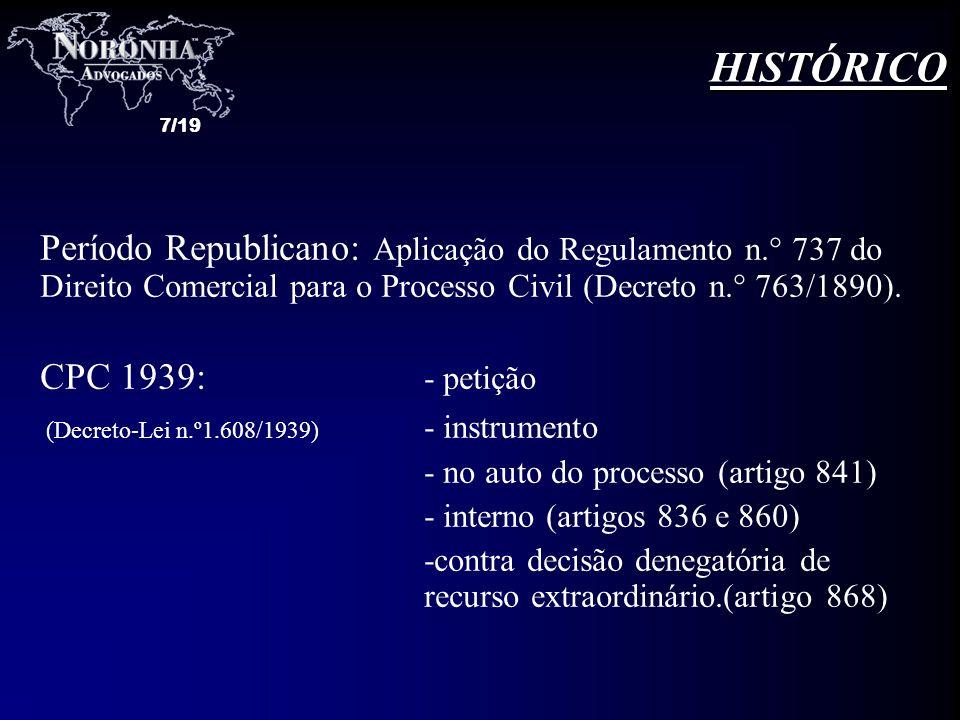 HISTÓRICO Período Republicano: Aplicação do Regulamento n.° 737 do Direito Comercial para o Processo Civil (Decreto n.° 763/1890).