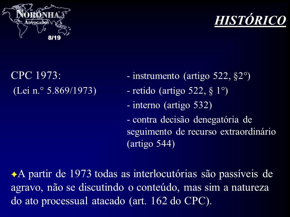 HISTÓRICO CPC 1973: - instrumento (artigo 522, §2°)