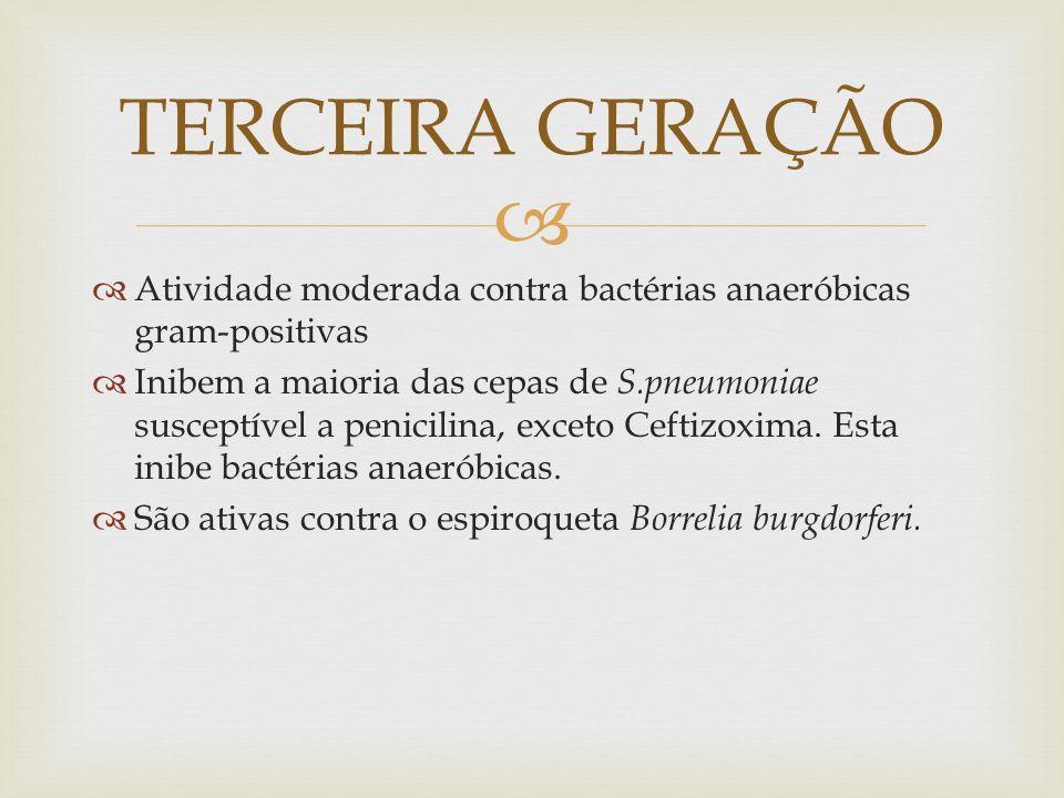 TERCEIRA GERAÇÃO Atividade moderada contra bactérias anaeróbicas gram-positivas.