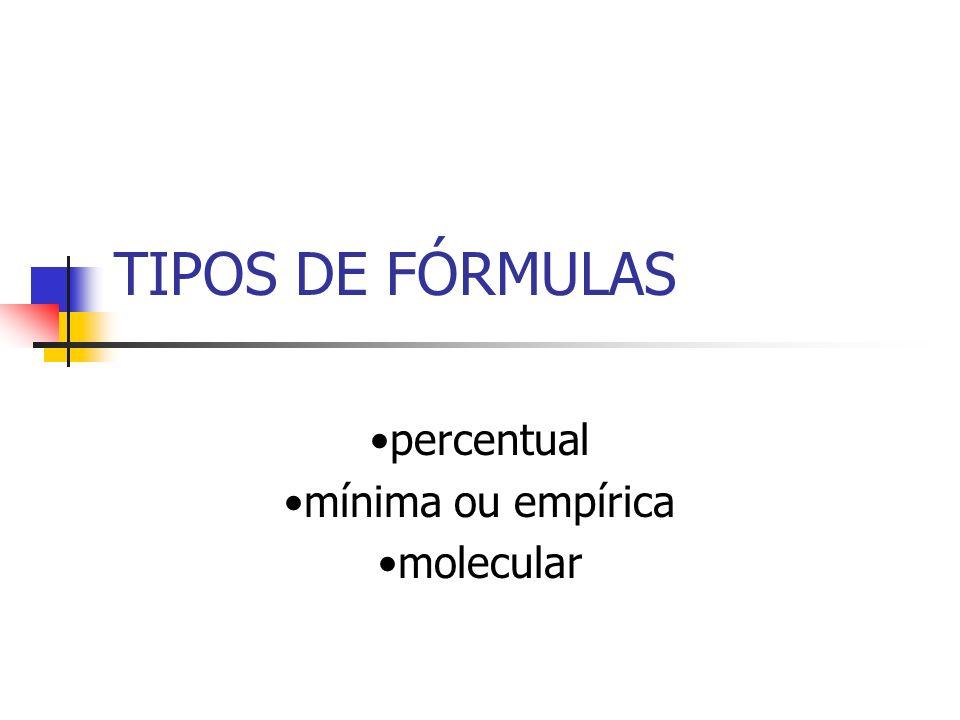 •percentual •mínima ou empírica •molecular