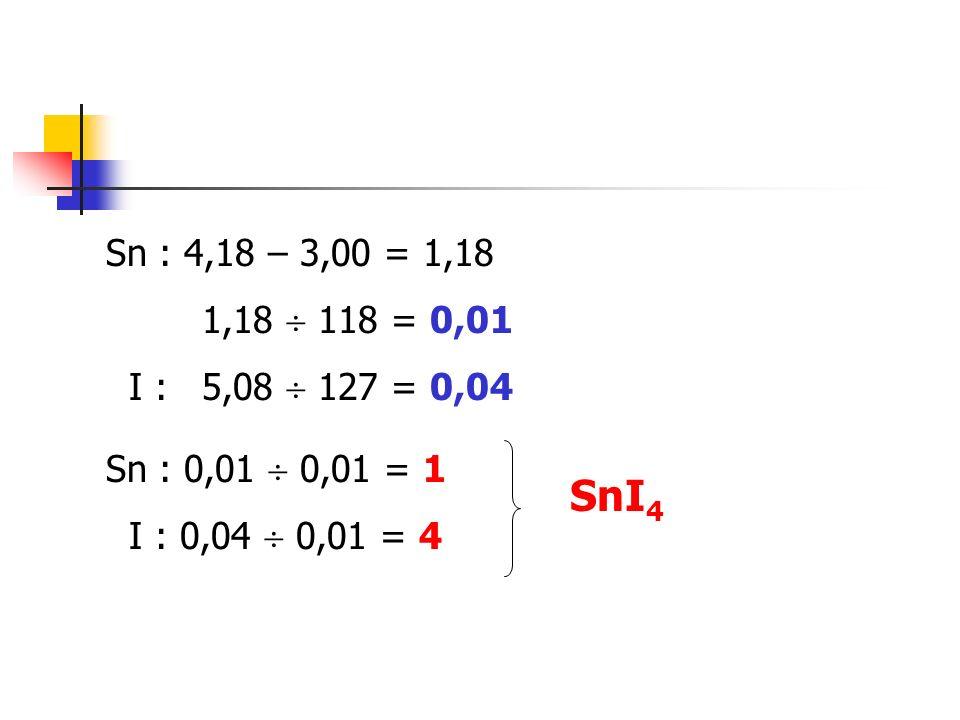 Sn : 4,18 – 3,00 = 1,18 1,18  118 = 0,01. I : 5,08  127 = 0,04. Sn : 0,01  0,01 = 1. I : 0,04  0,01 = 4.