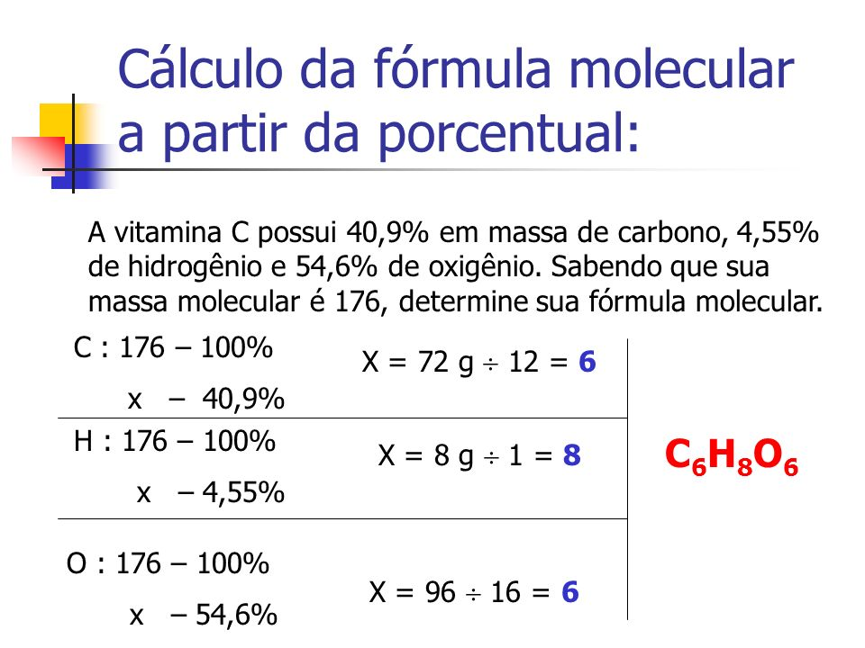 Cálculo da fórmula molecular a partir da porcentual: