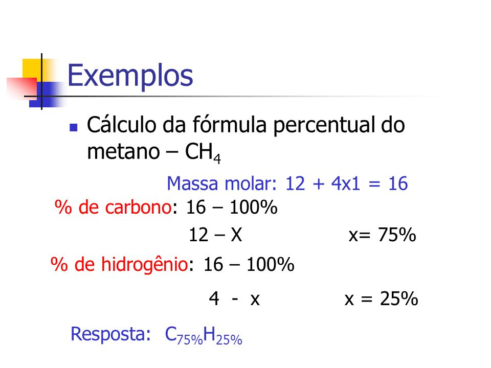 Exemplos Cálculo da fórmula percentual do metano – CH4