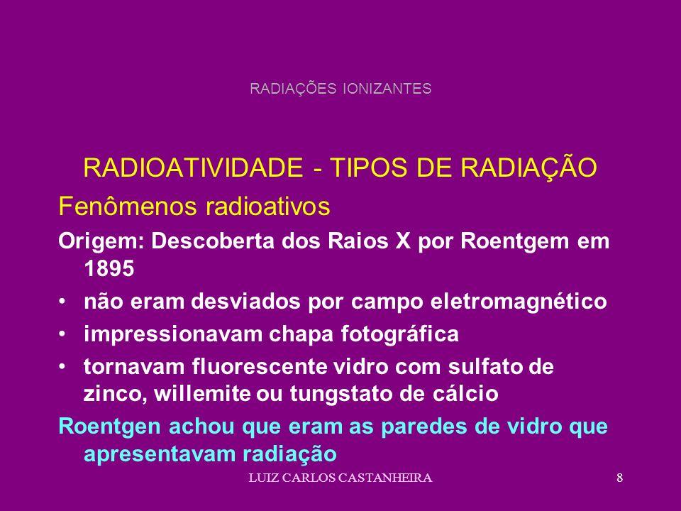 RADIOATIVIDADE - TIPOS DE RADIAÇÃO Fenômenos radioativos