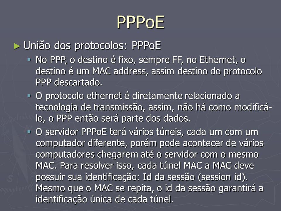 PPPoE União dos protocolos: PPPoE