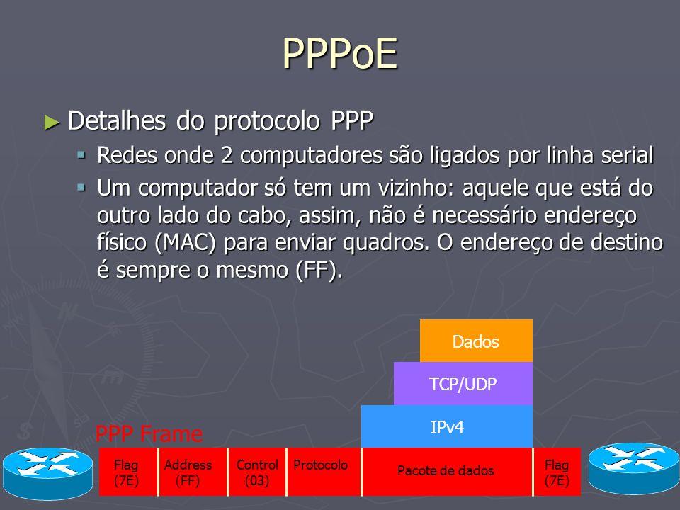 PPPoE Detalhes do protocolo PPP