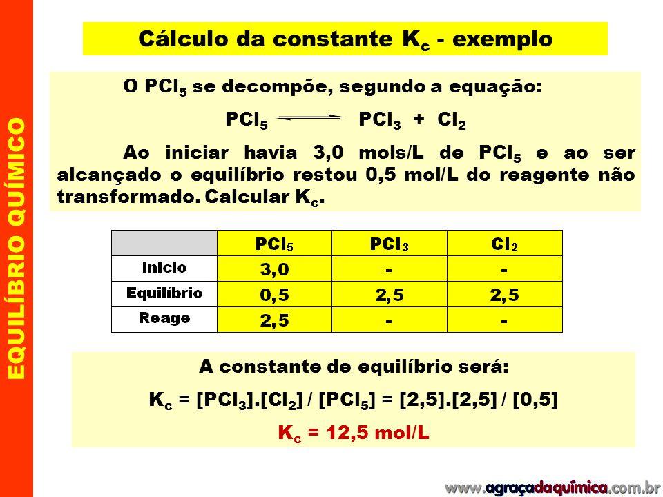 Cálculo da constante Kc - exemplo