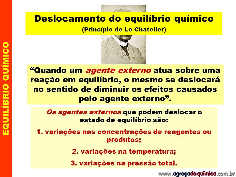 Deslocamento do equilíbrio químico (Princípio de Le Chatelier)