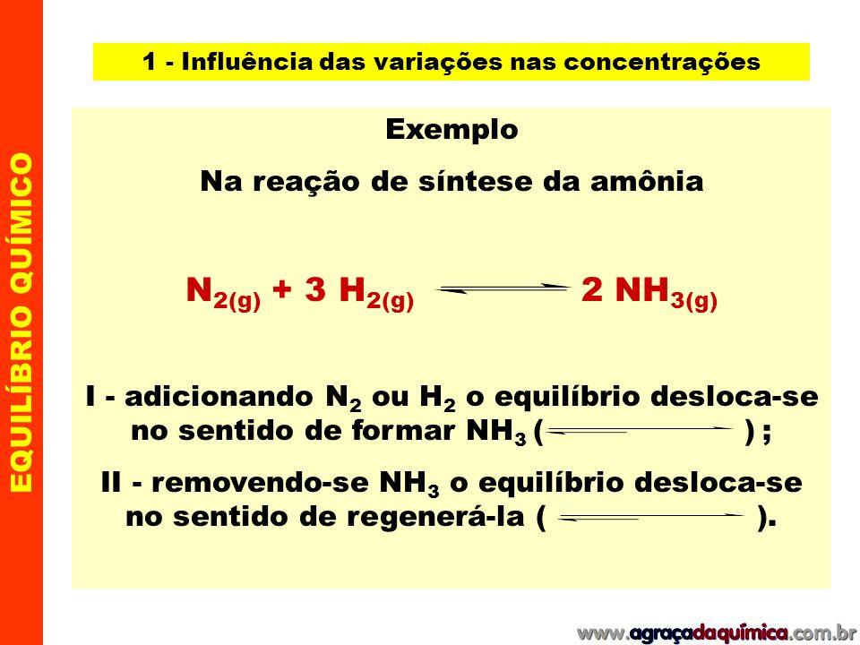 N2(g) + 3 H2(g) 2 NH3(g) Exemplo Na reação de síntese da amônia