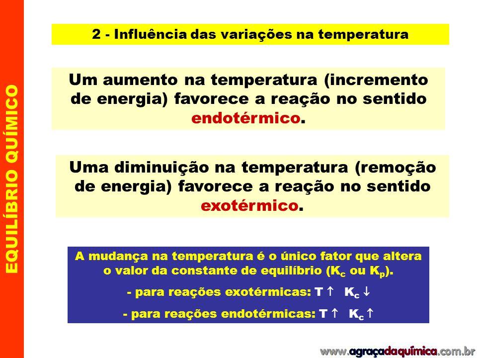 2 - Influência das variações na temperatura