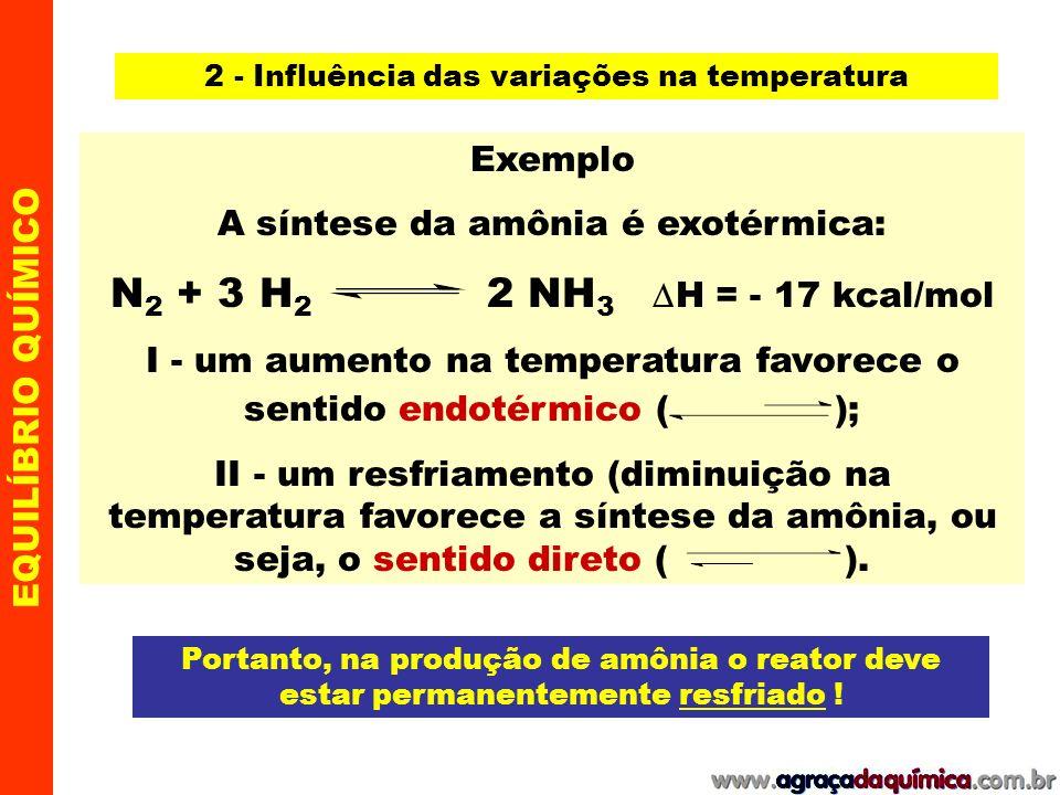 N2 + 3 H2 2 NH3 H = - 17 kcal/mol Exemplo