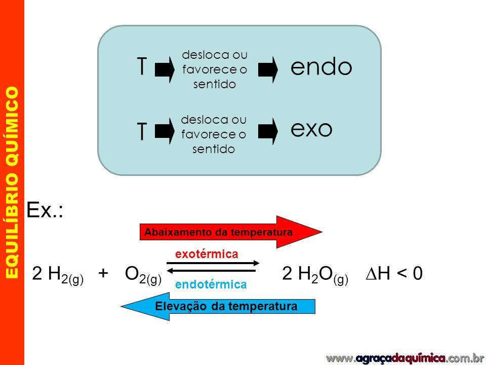 T endo exo T Ex.: 2 H2(g) + O2(g) 2 H2O(g) H < 0