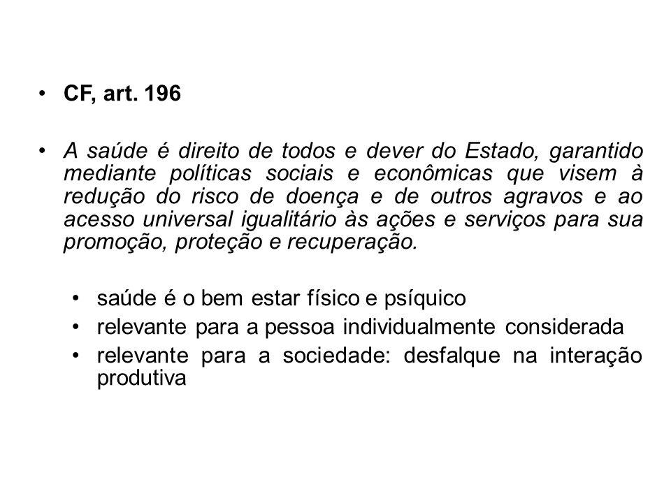 CF, art. 196