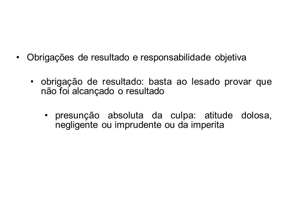 Obrigações de resultado e responsabilidade objetiva