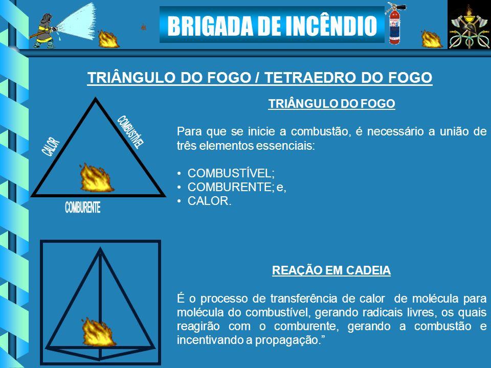 TRIÂNGULO DO FOGO / TETRAEDRO DO FOGO