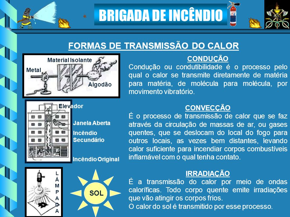 FORMAS DE TRANSMISSÃO DO CALOR