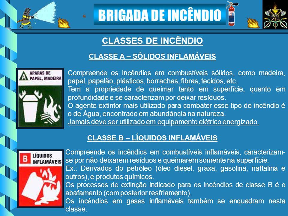 CLASSE A – SÓLIDOS INFLAMÁVEIS CLASSE B – LÍQUIDOS INFLAMÁVEIS