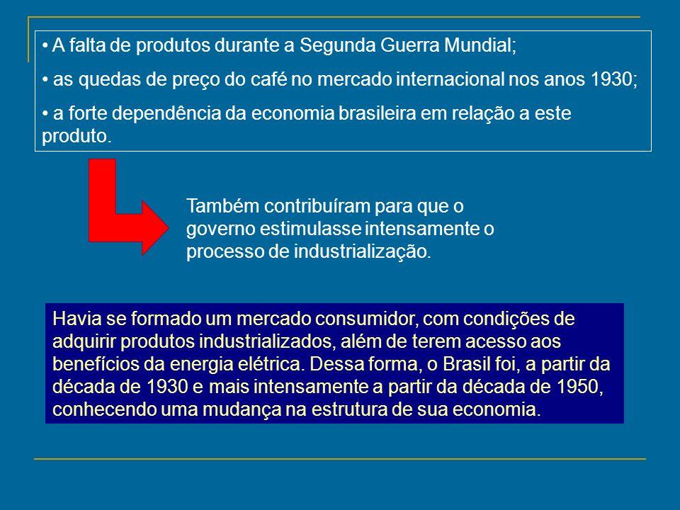 A falta de produtos durante a Segunda Guerra Mundial;