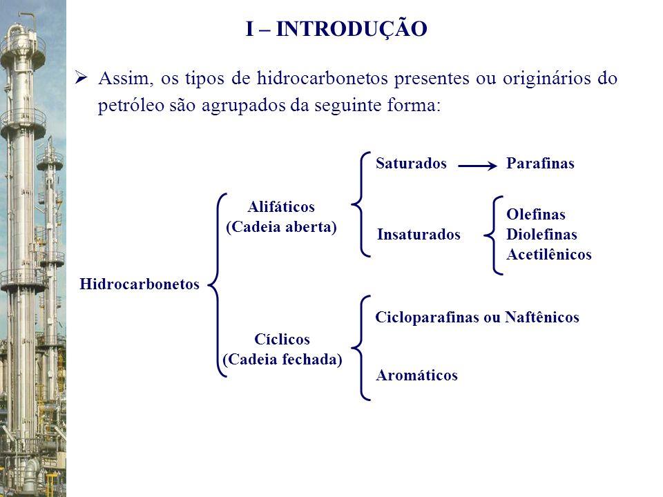 I – INTRODUÇÃO Assim, os tipos de hidrocarbonetos presentes ou originários do petróleo são agrupados da seguinte forma: