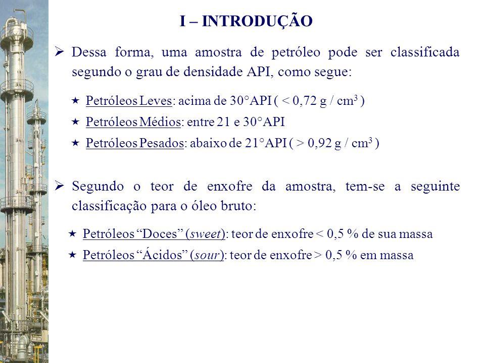 I – INTRODUÇÃO Dessa forma, uma amostra de petróleo pode ser classificada segundo o grau de densidade API, como segue: