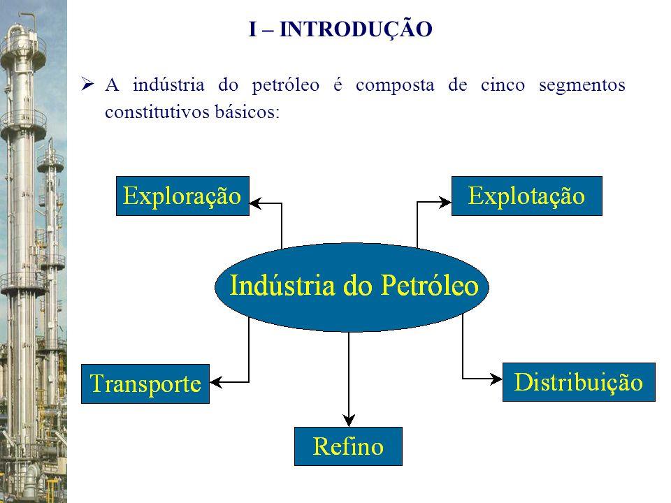 I – INTRODUÇÃO A indústria do petróleo é composta de cinco segmentos constitutivos básicos: