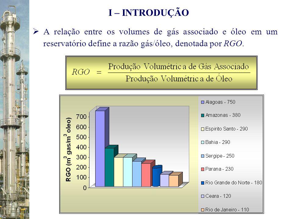 I – INTRODUÇÃO A relação entre os volumes de gás associado e óleo em um reservatório define a razão gás/óleo, denotada por RGO.