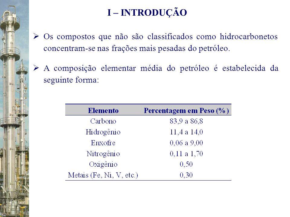 I – INTRODUÇÃO Os compostos que não são classificados como hidrocarbonetos concentram-se nas frações mais pesadas do petróleo.