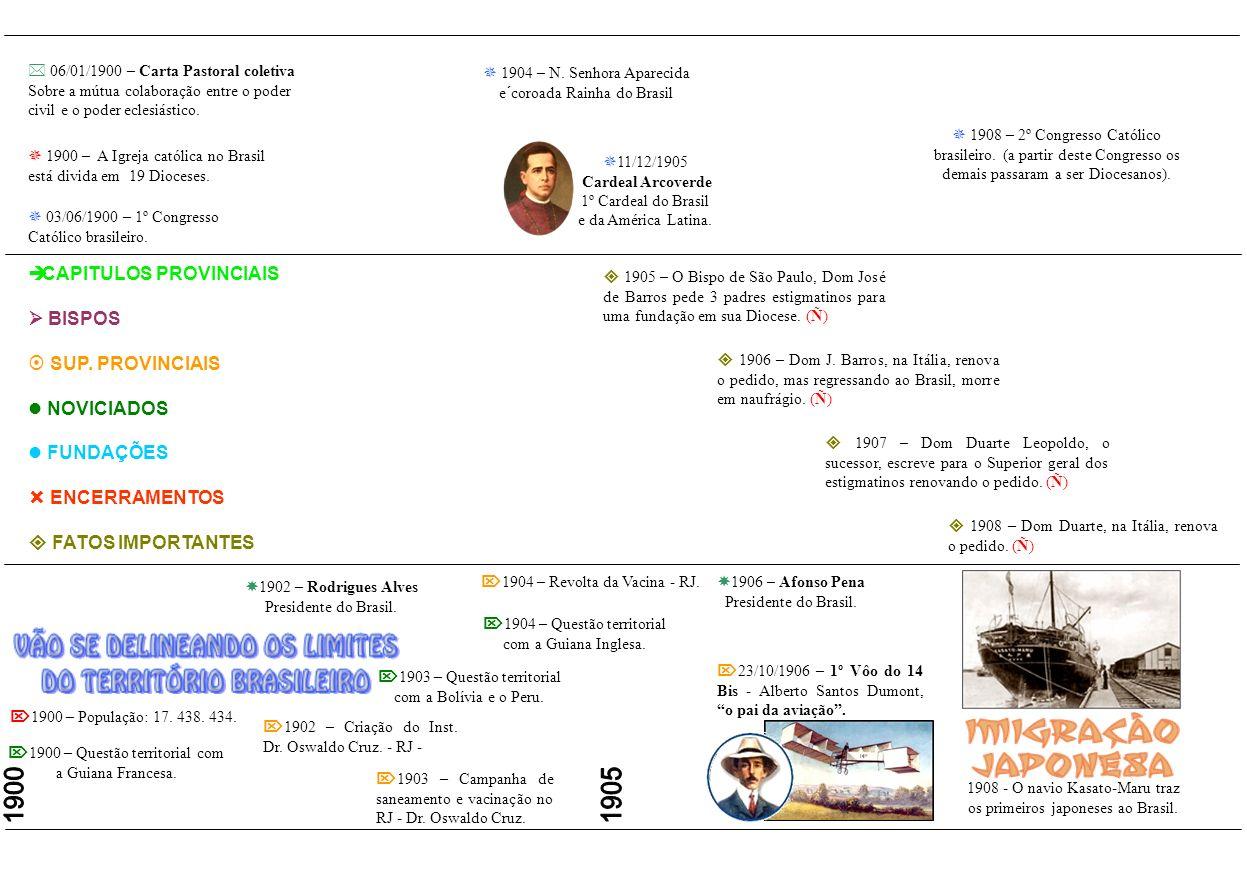1900 1905 CAPITULOS PROVINCIAIS  BISPOS SUP. PROVINCIAIS NOVICIADOS